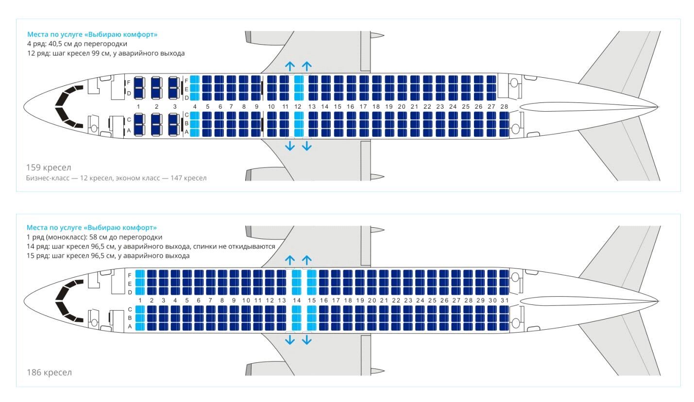 Лучшие места Боинг 737 800 ЮТэйр