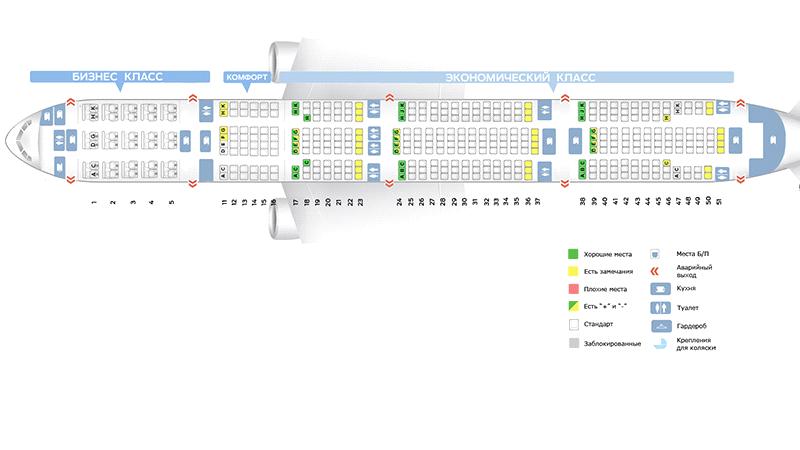 Лучшие места в Боинг 777 300 Россия