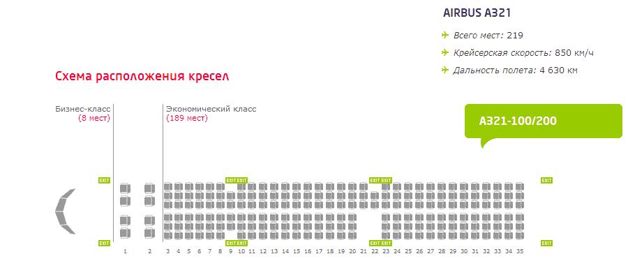Схема расположения кресел в лайнере А321 S7 Airlines