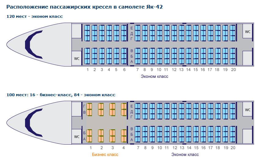 Схема салона самолета Як-42