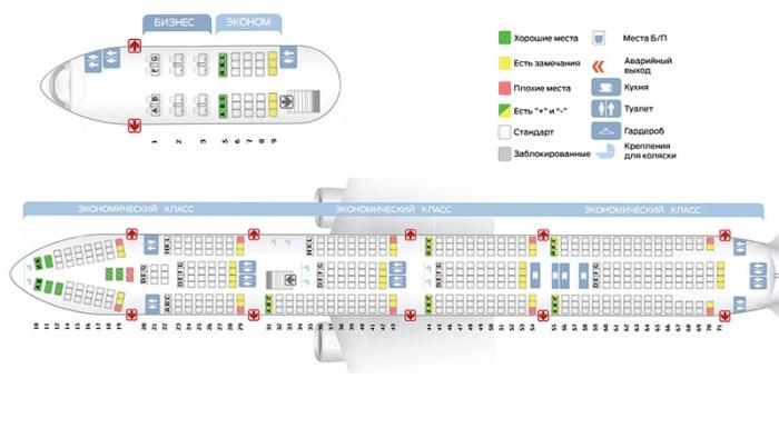 Схема салона самолета В747-400