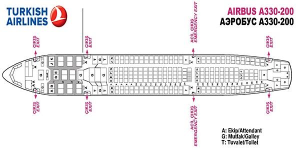 Схема салона А330-200 Turkish Airlines
