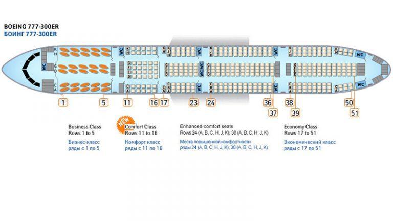 Схема салона самолета Боинг 777-300 ER