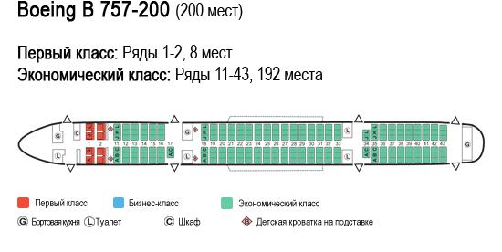 Схема салона Boeing 757-200