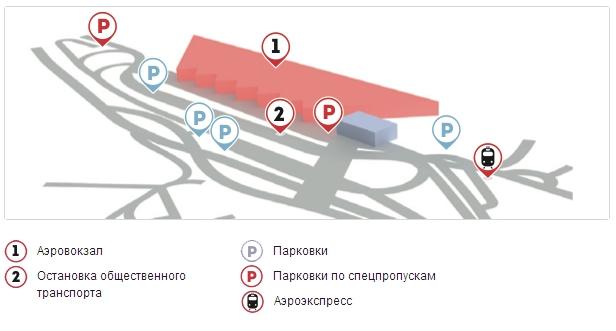 Схема парковок аэропорта Сочи